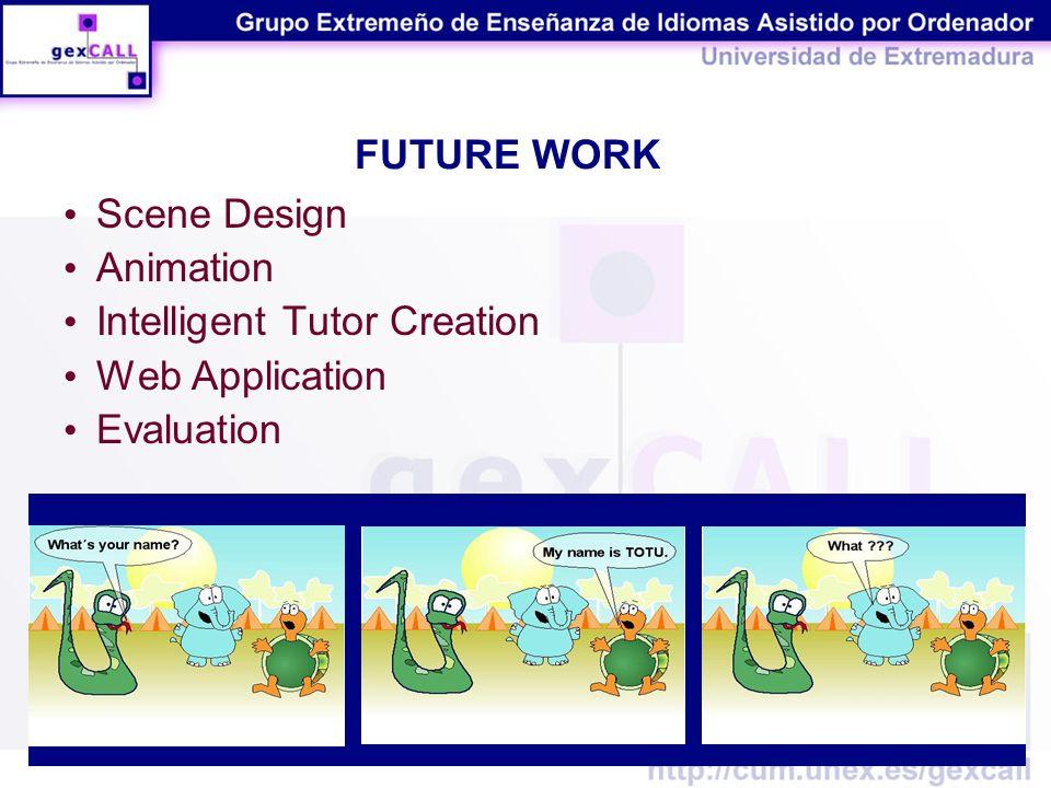 FUTURE WORK Scene Design Animation Intelligent Tutor Creation Web Application Evaluation
