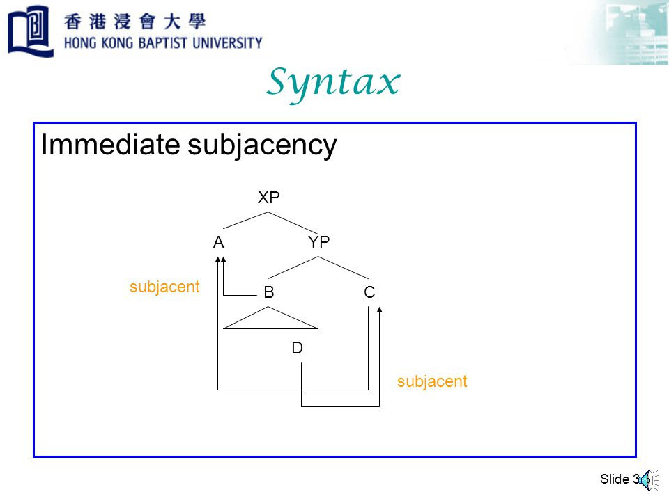 Slide 2 To be subjacent, means to be lying immediately below.