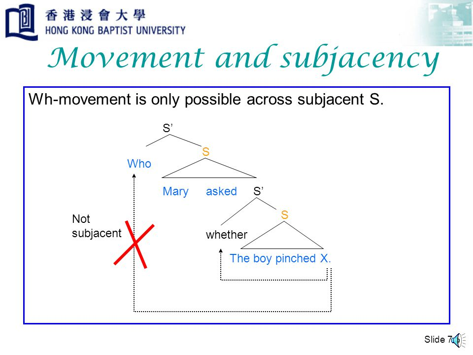Slide 6 Movement and subjacency Wh-movement is only possible across subjacent S.