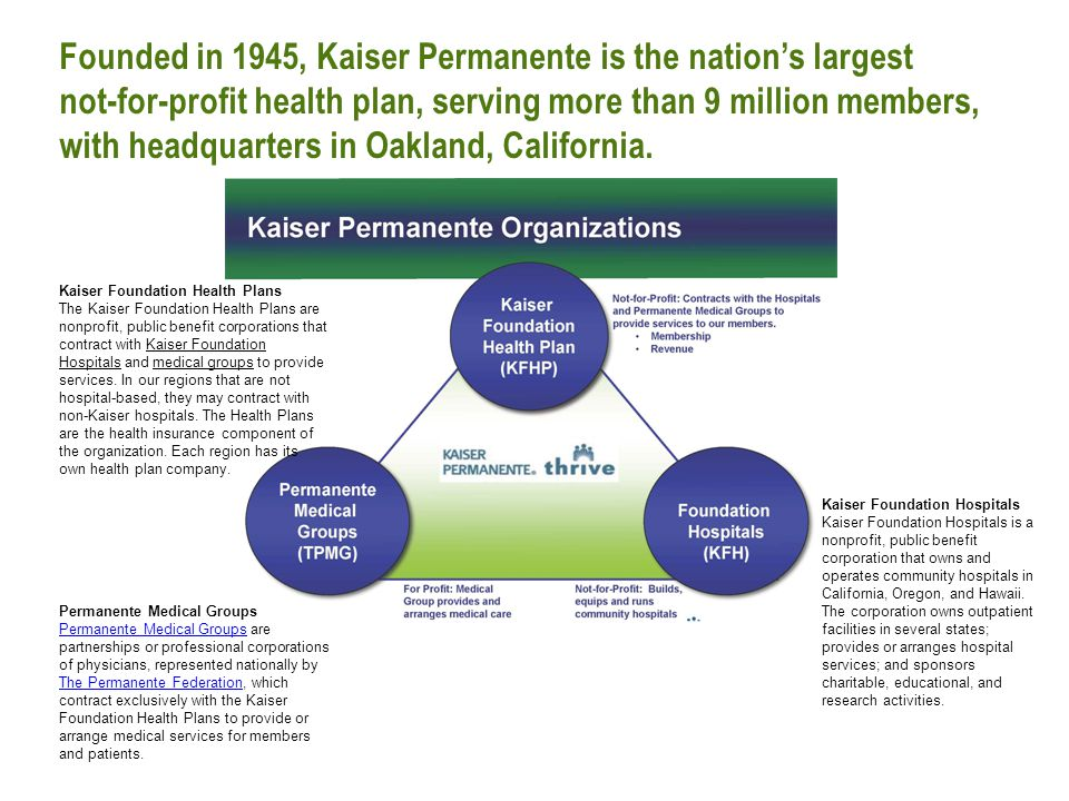 Founded in 1945, Kaiser Permanente is the nation's largest not-for-profit health plan, serving more than 9 million members, with headquarters in Oakland, California.