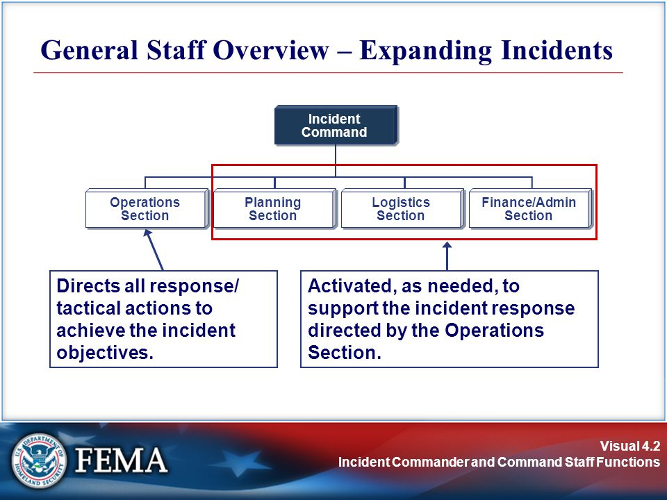 Visual 4.13 Incident Commander and Command Staff Functions The Solution: Add Functional Groups Groups, led by a Supervisor, are used to perform functional areas of operation.