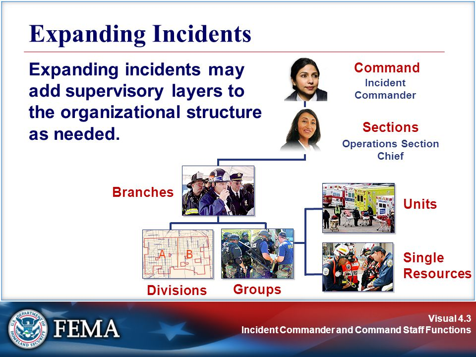 Visual 4.14 Incident Commander and Command Staff Functions Geographic Divisions & Groups Divisions, led by a Supervisor, are used to divide an incident geographically.