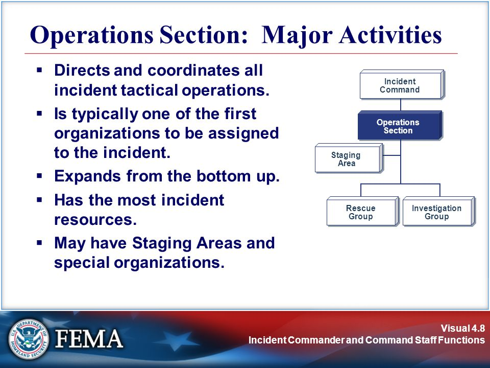 Visual 4.8 Incident Commander and Command Staff Functions Operations Section: Major Activities  Directs and coordinates all incident tactical operations.