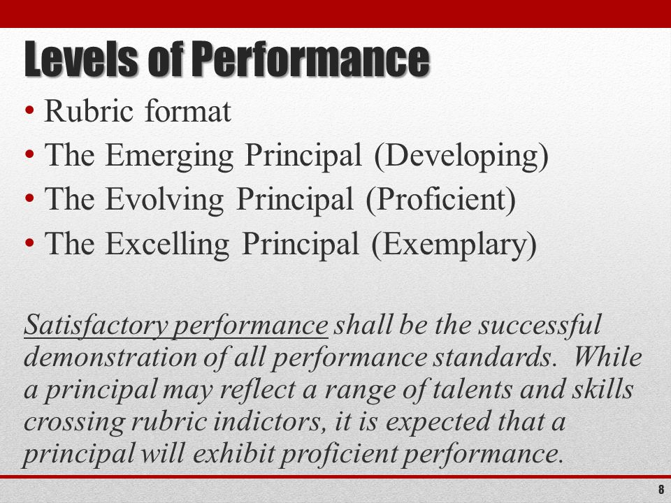 Levels of Performance Rubric format The Emerging Principal (Developing) The Evolving Principal (Proficient) The Excelling Principal (Exemplary) Satisfactory performance shall be the successful demonstration of all performance standards.