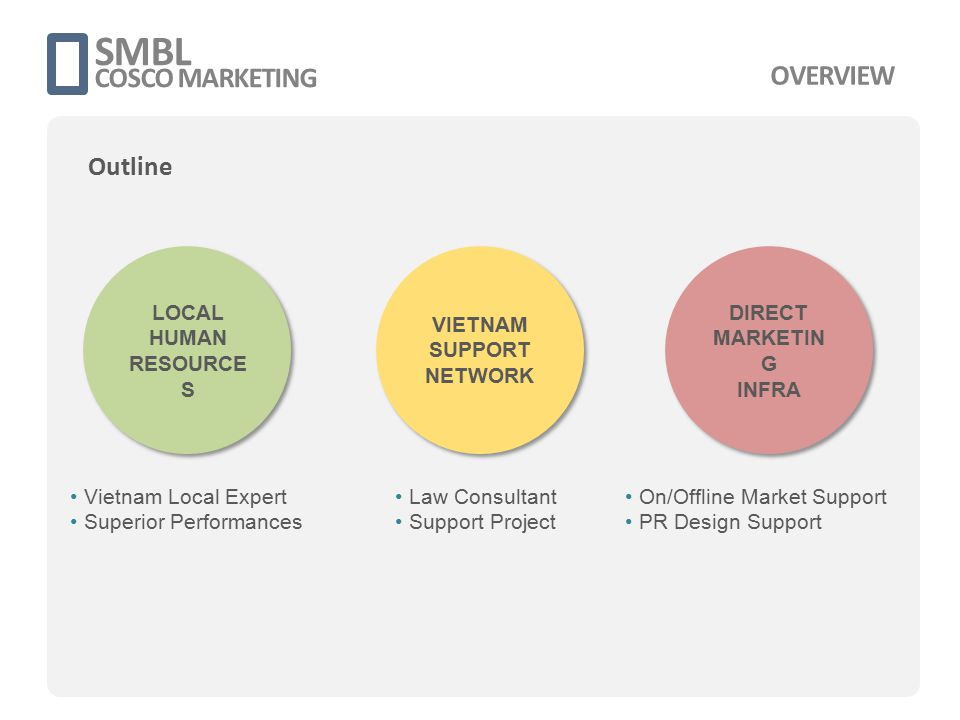 SMBL COSCO MARKETING 1-3 Nov 2013 Supervisor - 충청남도 금산군 - 주베트남대한민국대사관 - 대전 MBC -SMBL Main Facts - Local Marketing - Business Meeting - Premium Research - Korea Ginseng Products Exhibition & Promotion - K-Pop Performance 2013 Korea Ginseng World Tour In Vietnam BUSINESS SHOWINGS EXHIBITION
