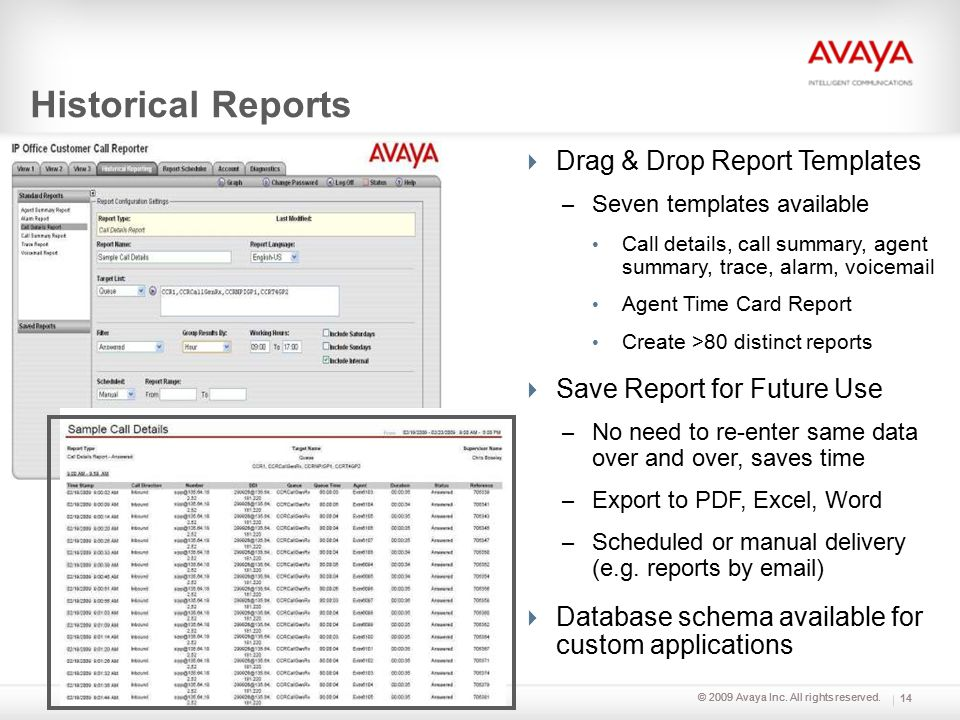 © 2009 Avaya Inc. All rights reserved. Historical Reports 14  Drag & Drop Report Templates – Seven templates available Call details, call summary, ag