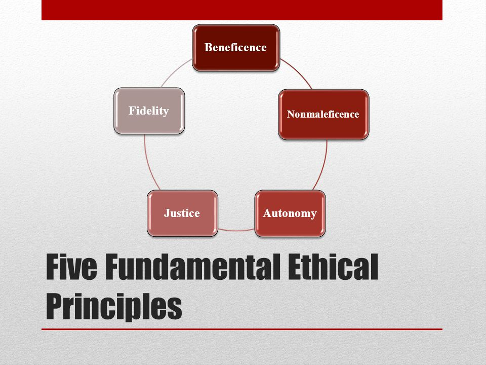 Five Fundamental Ethical Principles Beneficence Nonmaleficence AutonomyJusticeFidelity