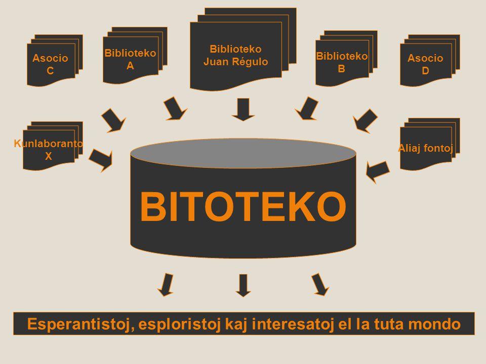 Biblioteko Juan Régulo Biblioteko A Biblioteko B Asocio C Asocio D Kunlaboranto X Aliaj fontoj Esperantistoj, esploristoj kaj interesatoj el la tuta mondo BITOTEKO