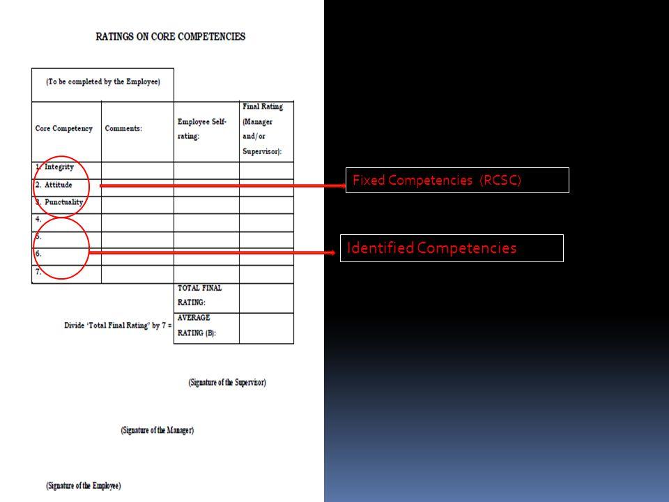 Fixed Competencies (RCSC) Identified Competencies
