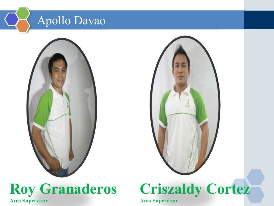 Roy Granaderos Area Supervisor Criszaldy Cortez Area Supervisor