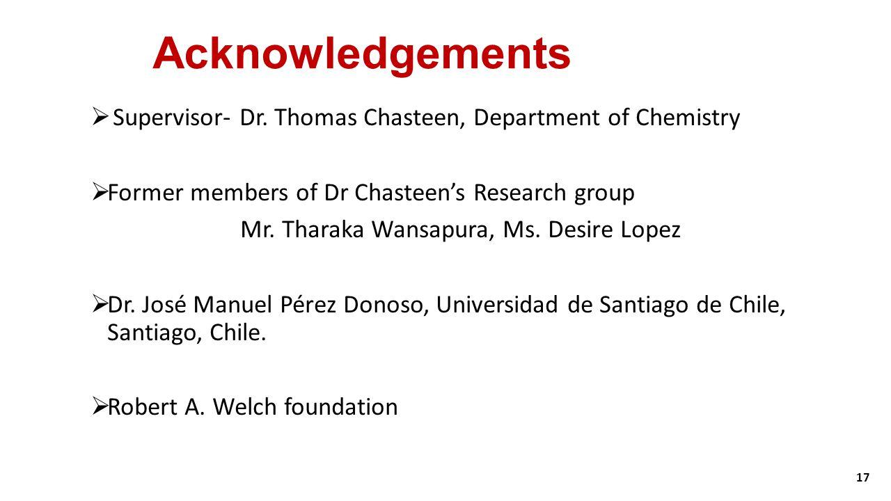 Acknowledgements  Supervisor- Dr.