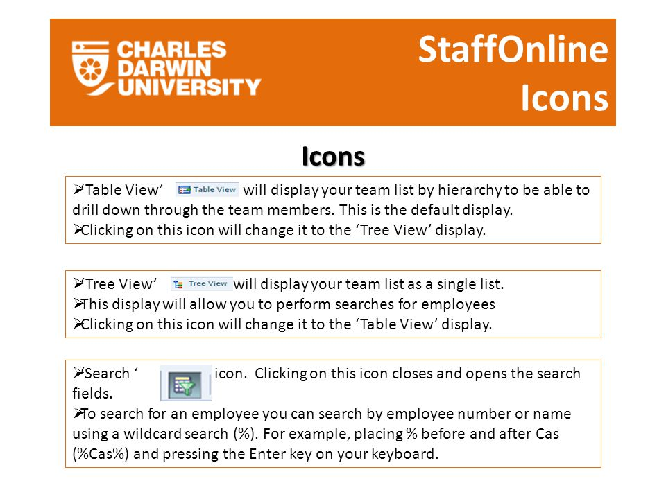 StaffOnline Icons Icons  'Table View' will display your team list by hierarchy to be able to drill down through the team members. This is the default