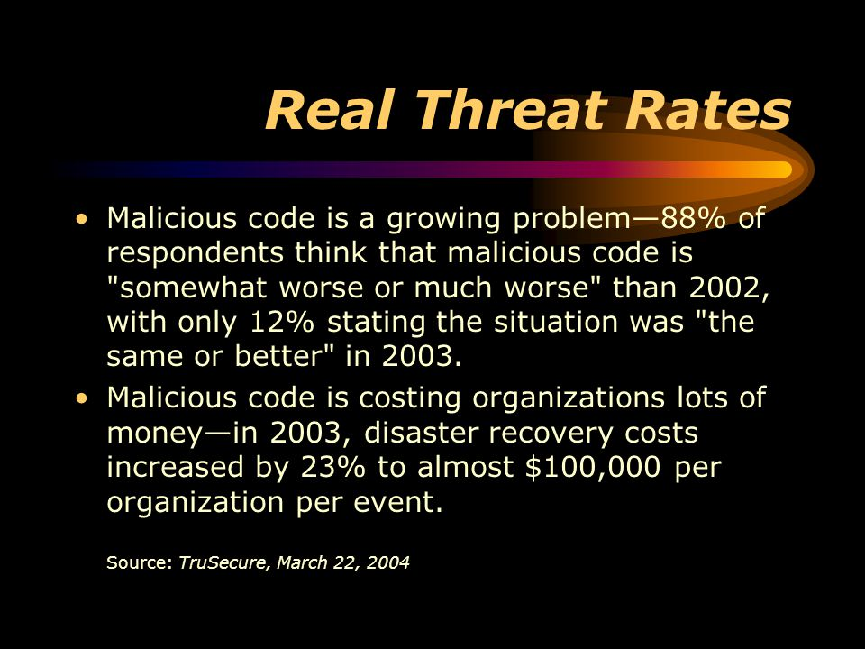 Real Threat Rates Malicious code is a growing problem—88% of respondents think that malicious code is somewhat worse or much worse than 2002, with only 12% stating the situation was the same or better in 2003.