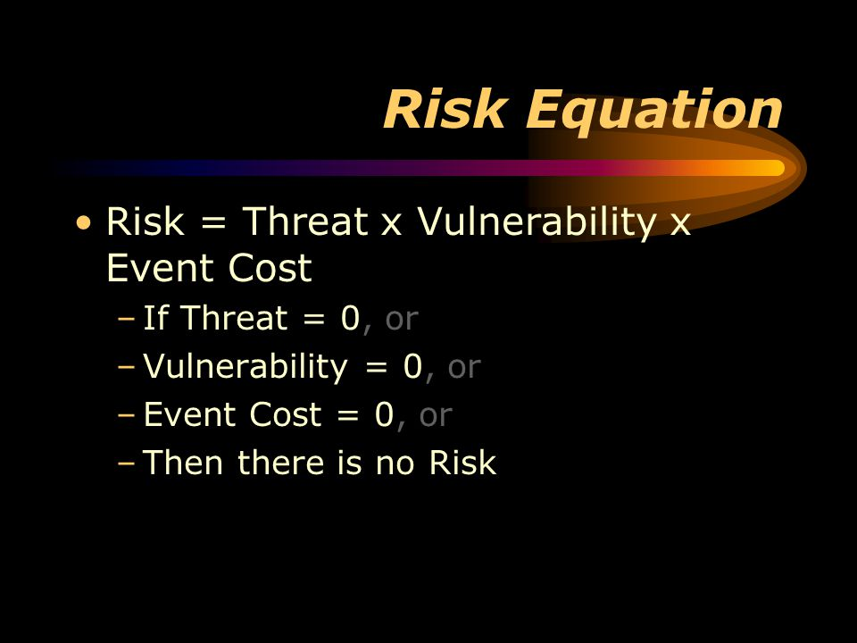 Control of Parameters Risk = Threat x Vulnerability x Event Cost –Vulnerability Good Control –Event Cost Some Control –Threat Minimal Control