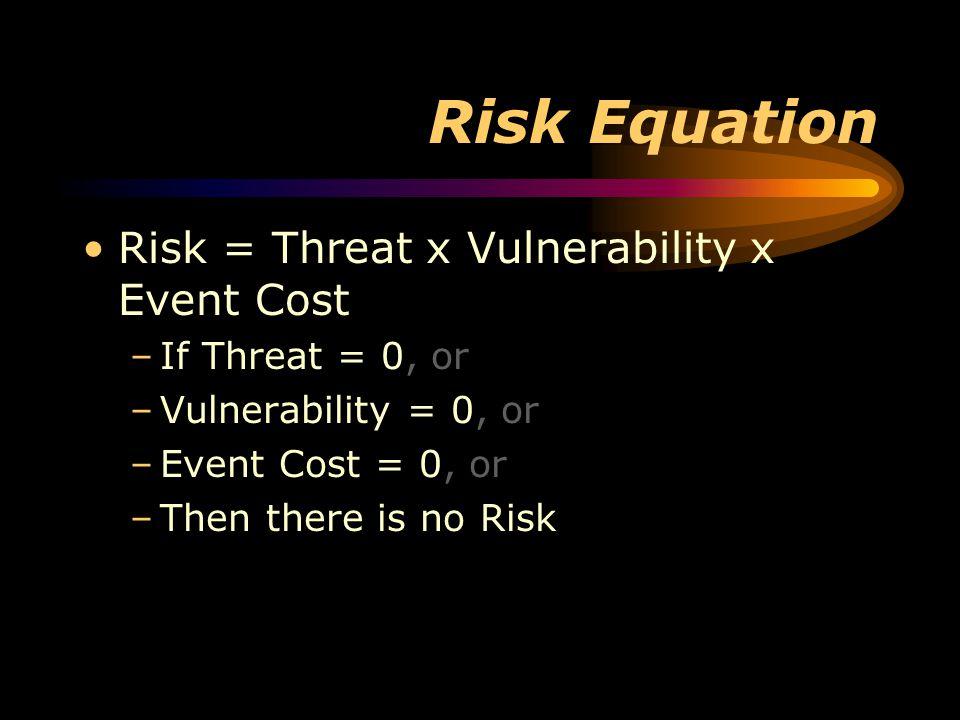 X-Ware Adware and Spyware