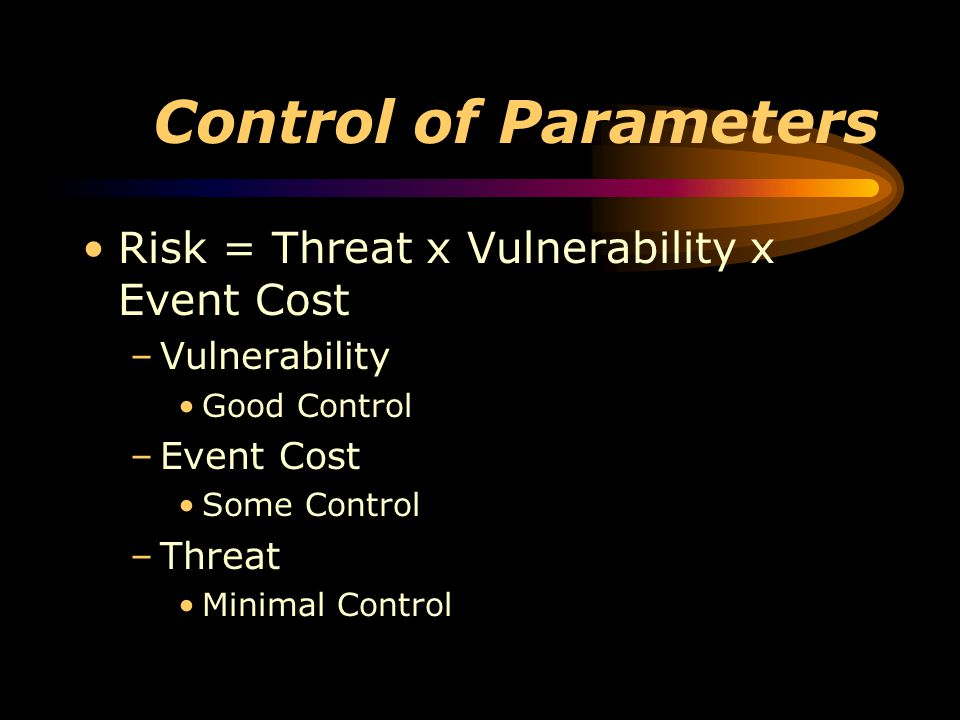 Determine the Risks Malicious Code Electronic (Hacking) Physical Down-Time Human Factors Email X-ware