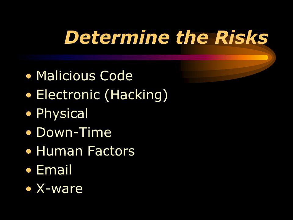 Sources TruSecure –http://www.TruSecure.com/ ICSA –International Computer Security Association –http://www.ICSALabs.com/ Symantec –http://www.Symantec.com/