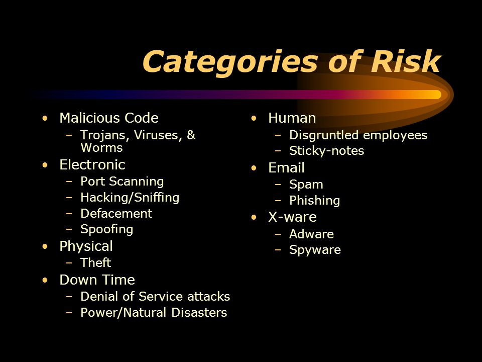 Malicious Code Trojans, Viruses, & Worms