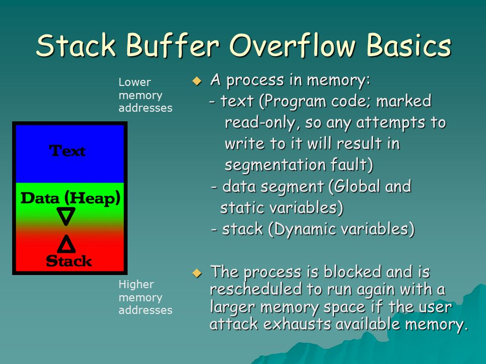 Stack Buffer Overflow Basics  A process in memory: - text (Program code; marked - text (Program code; marked read-only, so any attempts to read-only,