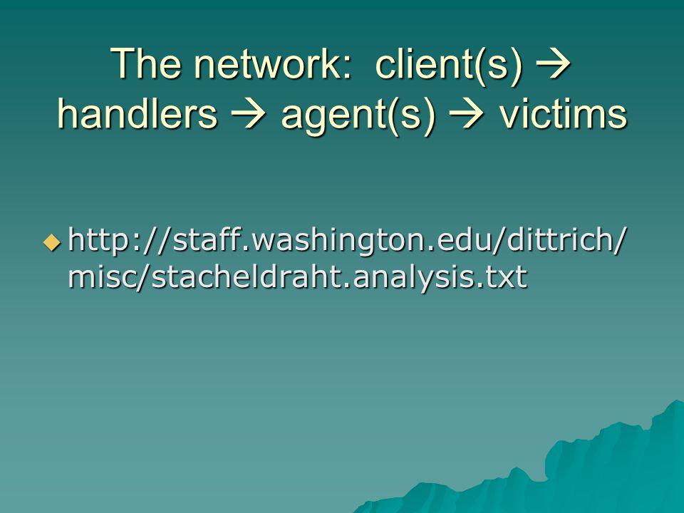 The network: client(s)  handlers  agent(s)  victims  http://staff.washington.edu/dittrich/ misc/stacheldraht.analysis.txt