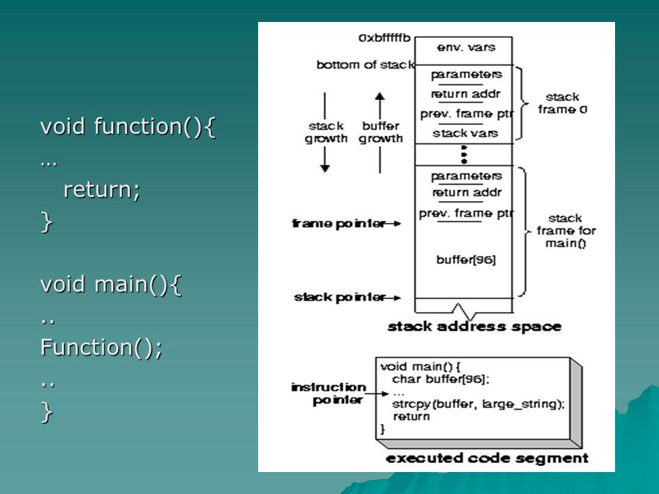 void function(){ … return; return;} void main(){..Function();..}