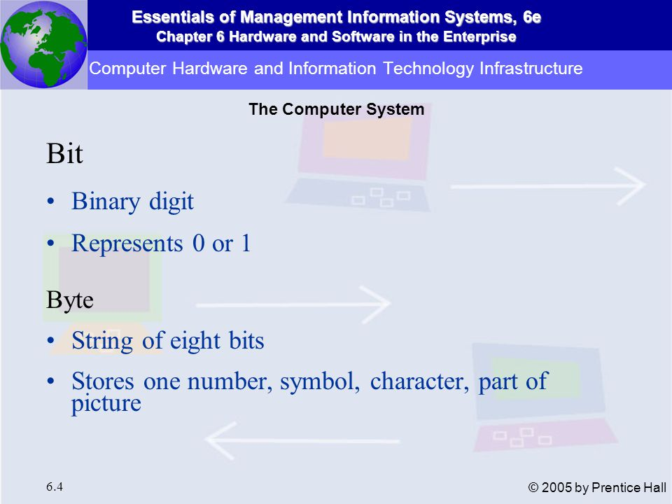 Essentials of Management Information Systems, 6e Chapter 6 Hardware and Software in the Enterprise 6.5 © 2005 by Prentice Hall Computer Hardware and Information Technology Infrastructure Bits and bytes Figure 6-2
