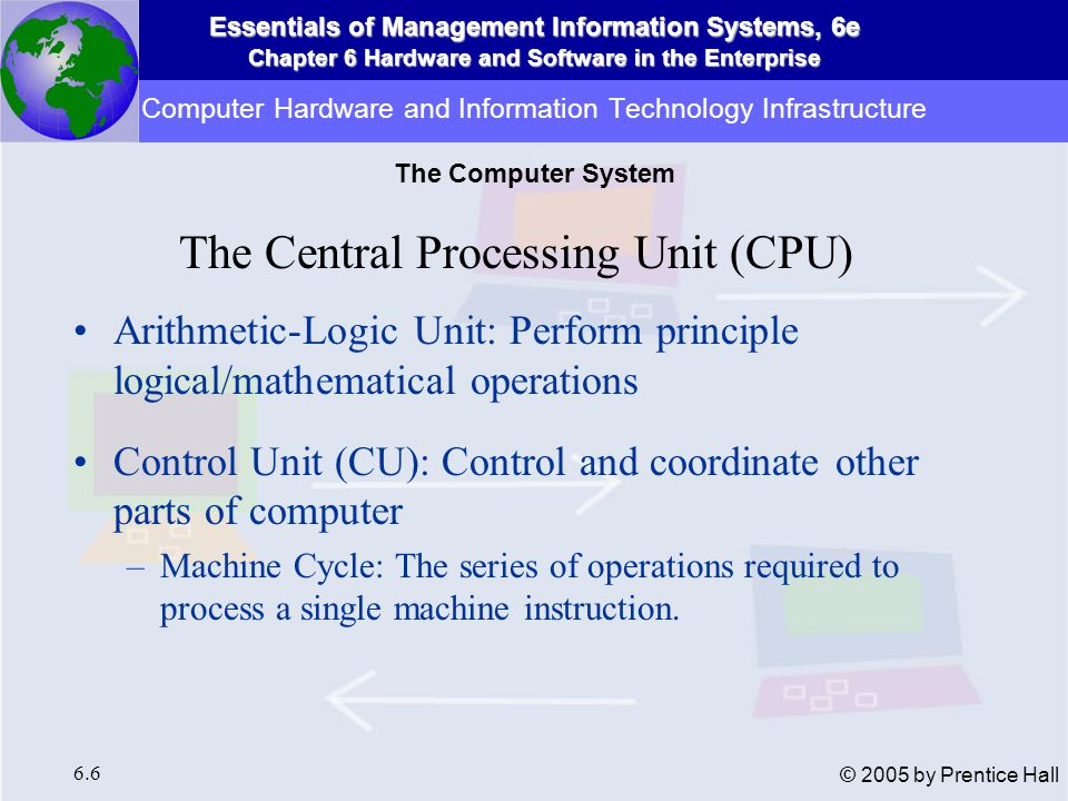 Essentials of Management Information Systems, 6e Chapter 6 Hardware and Software in the Enterprise 6.47 © 2005 by Prentice Hall Enterprise software: Integrates multiple business processes Legacy system: System in place for long time Middleware: Software that connects two disparate systems; in-house or vendor solution Enterprise application integration (EAI) software: Middleware to create hub connecting applications and application clusters –WebMethods, Tibco, CrossWorlds, SeeBeyond, BEA, Vitria Types of Software Software for Enterprise Integration and E-Business