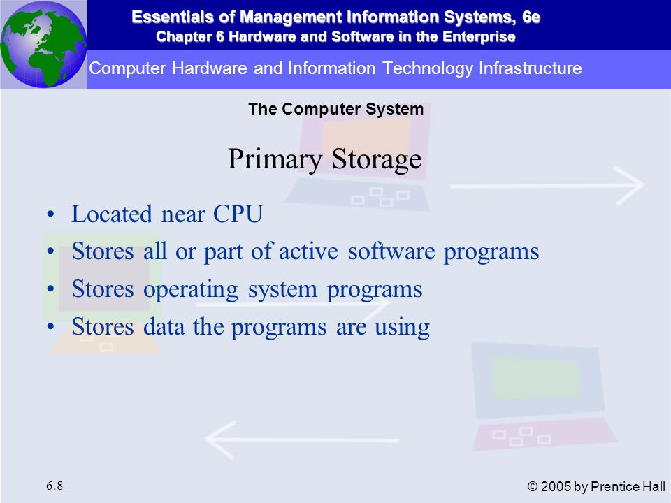 Essentials of Management Information Systems, 6e Chapter 6 Hardware and Software in the Enterprise 6.19 © 2005 by Prentice Hall Batch Processing Accumulates and stores transactions in group or batch until time to process them Found primarily in older systems for occasional reporting Use tape storage Online Processing Transactions processed immediately Use disk storage Computer Hardware and Information Technology Infrastructure Storage, Input, and Output Technology