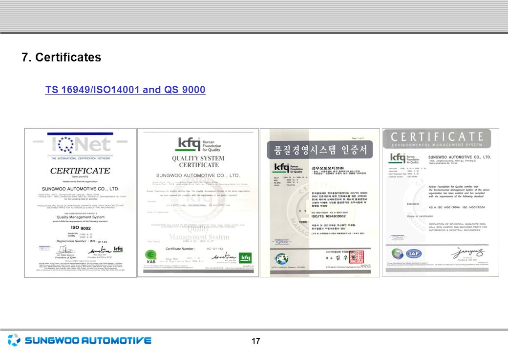 17 TS 16949/ISO14001 and QS 9000 7. Certificates