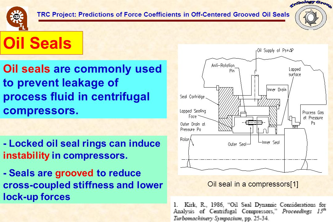TRC Project: Predictions of Force Coefficients in Off-Centered Grooved Oil Seals Seal operating conditions Load Journal center locus indicates seal operates with oil cavitation at the largest test eccentricities Journal locus Shaft speed: 10,000 rpm Static eccentricity ratio: 0, 0.3, 0.5, 0.7 Supply pressure: 70 bar Test data
