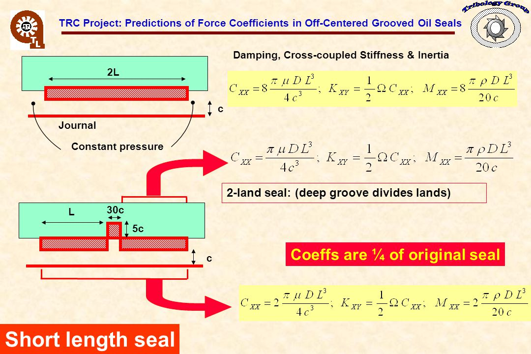 TRC Project: Predictions of Force Coefficients in Off-Centered Grooved Oil Seals Childs et al., (2006) Single groove and multiple groove oil seal (single clearance) Large added mass coefficients (~30 kg) Childs et al., (2007) Test Grooved Oil Seals Experimental Results One groove with groove depths (5c,10c,15c) Groove does not effectively separate seal lands Results Force coefficients are underpredicted (grooved seal) Added mass versus eccentricity ratios [Childs et.