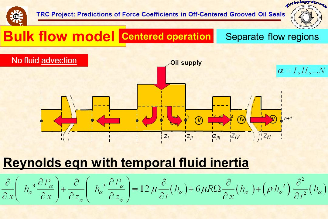 TRC Project: Predictions of Force Coefficients in Off-Centered Grooved Oil Seals Bulk flow model n+1 Oil supply zIzI z III z II z IV 1 2 3 4 zNzN n IV N III II I No fluid advection Separate flow regions Reynolds eqn with temporal fluid inertia Centered operation