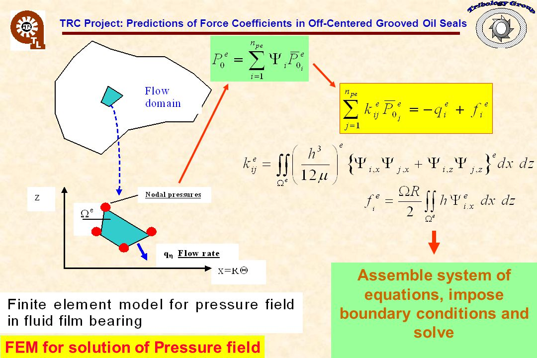 TRC Project: Predictions of Force Coefficients in Off-Centered Grooved Oil Seals FEM for solution of Pressure field Assemble system of equations, impose boundary conditions and solve