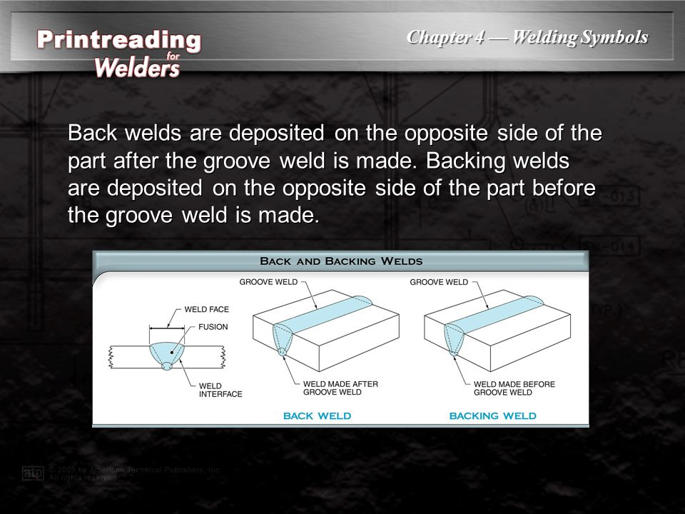 Chapter 4 — Welding Symbols The size of spot and projection welds is the diameter of the weld nugget. The size of seam welds is the diameter of the we