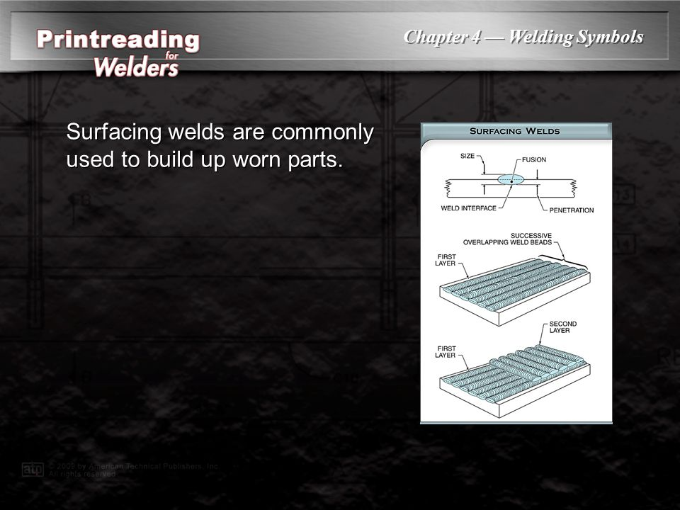 Chapter 4 — Welding Symbols Back welds are deposited on the opposite side of the part after the groove weld is made. Backing welds are deposited on th