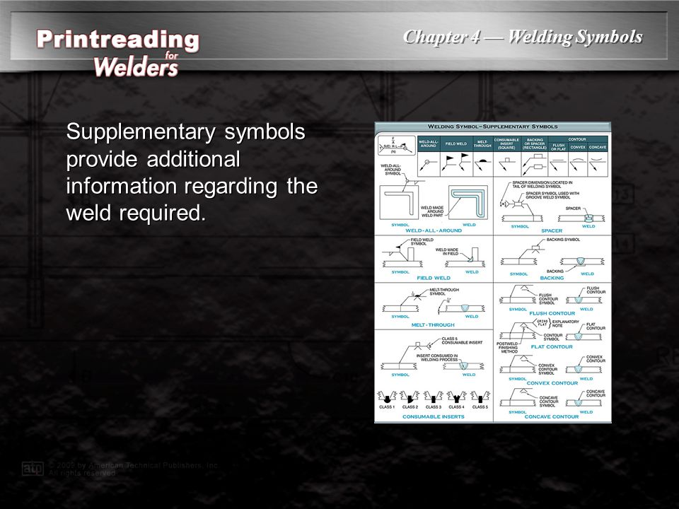 Chapter 4 — Welding Symbols Information in the tail of the welding symbol pertains to weld specification, weld process, or other reference.