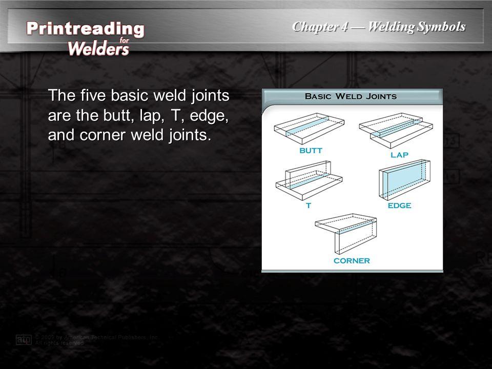 Chapter 4 — Welding Symbols Welding symbols provide standardized information regarding welding and examination requirements.