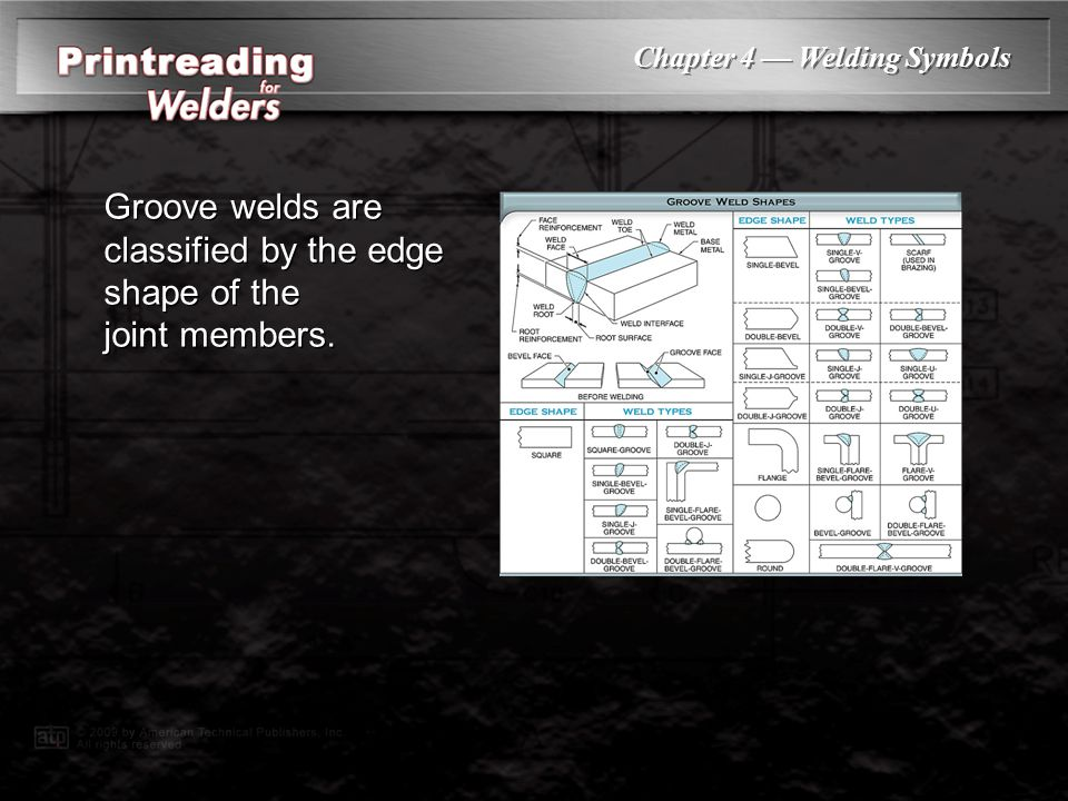 Chapter 4 — Welding Symbols Weld types are classified by the cross-sectional shape of the weld.