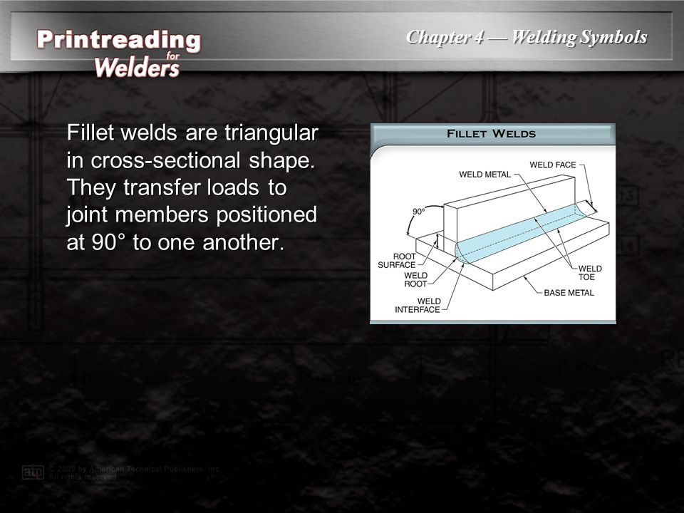 Chapter 4 — Welding Symbols Weld symbols on the welding symbol indicate the type of weld required.