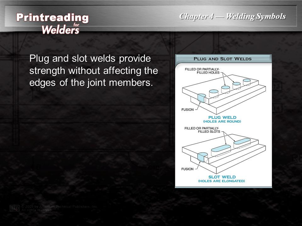 Chapter 4 — Welding Symbols Dimensions included in the welding symbol specify weld size and location requirements.
