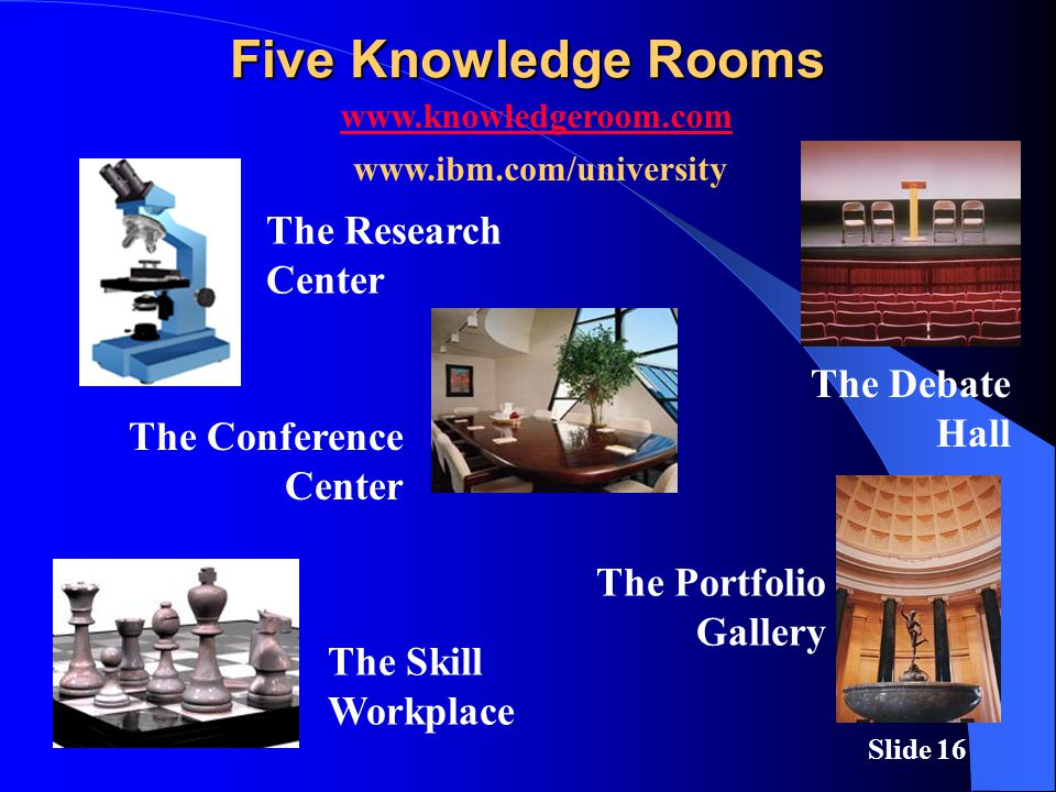 Slide 16 Five Knowledge Rooms The Research Center The Skill Workplace The Conference Center The Debate Hall The Portfolio Gallery www.knowledgeroom.com www.ibm.com/university