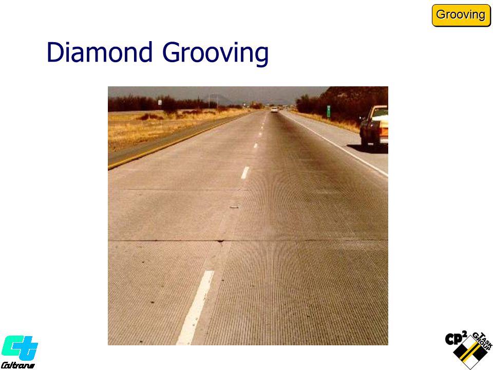 Diamond Grooving Grooving