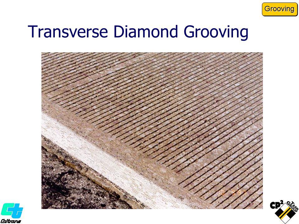 Transverse Diamond Grooving Grooving