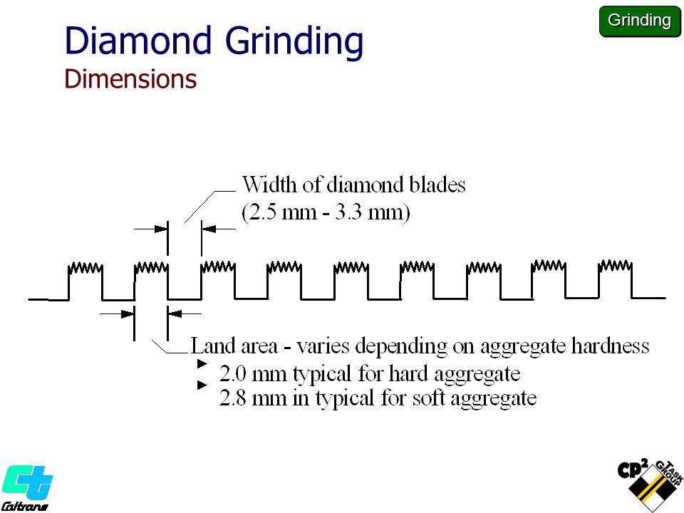 Diamond Grinding Dimensions Grinding