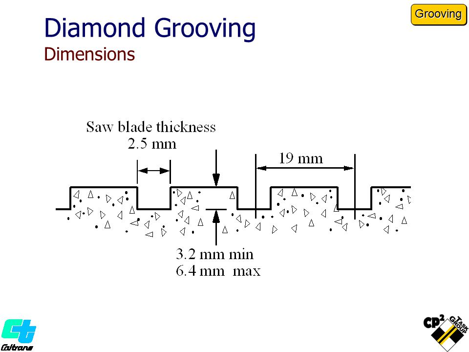 Diamond Grooving Dimensions Grooving