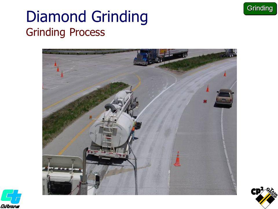Diamond Grinding Grinding Process Grinding