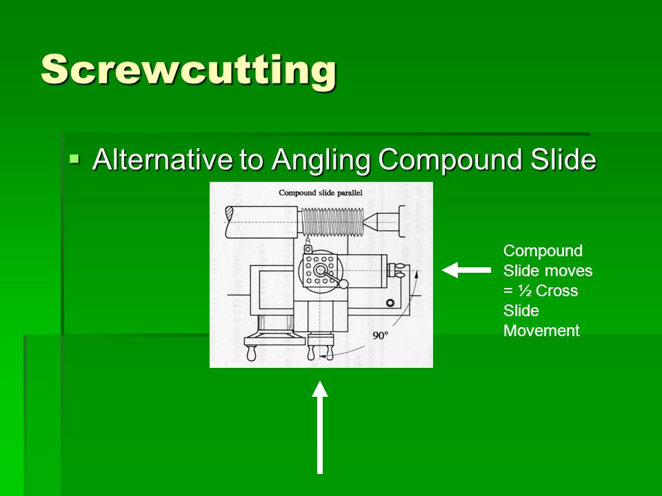Screwcutting  Alternative to Angling Compound Slide Compound Slide moves = ½ Cross Slide Movement