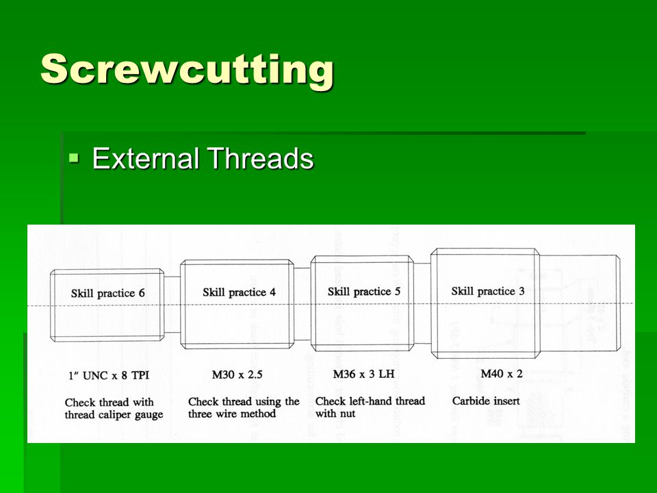 Screwcutting  External Threads