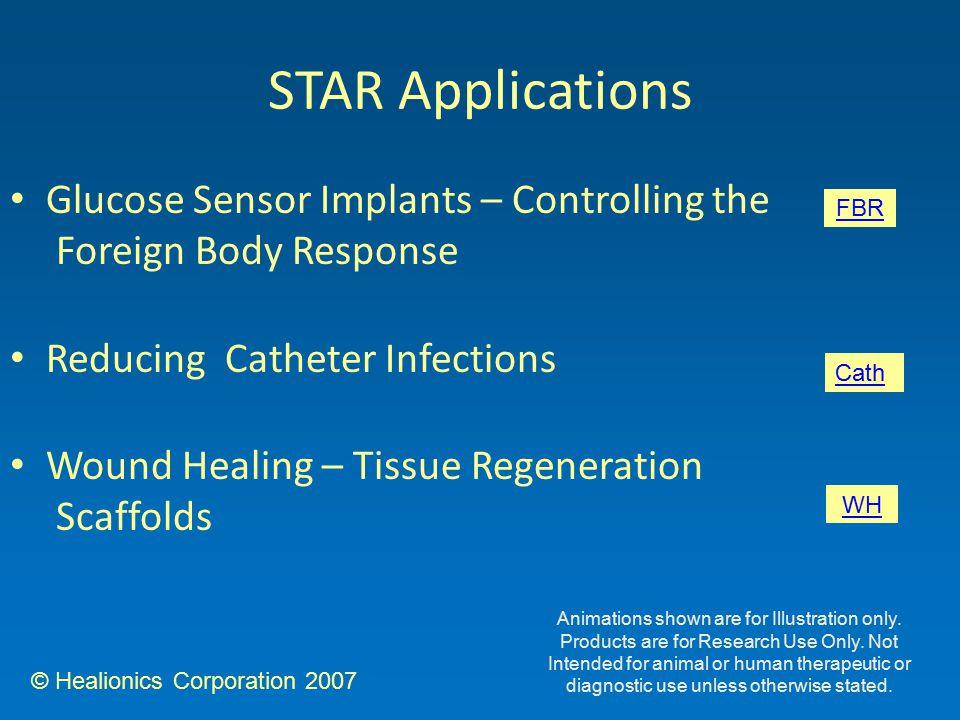 © Healionics Corporation 2007 Glucose Sensor Implants – Controlling the Foreign Body Response