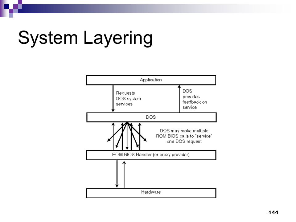144 System Layering